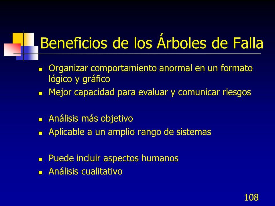 Beneficios de los Árboles de Falla