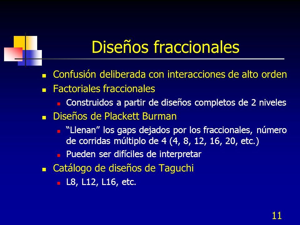 Diseños fraccionales Confusión deliberada con interacciones de alto orden. Factoriales fraccionales.