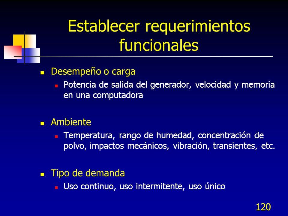 Establecer requerimientos funcionales