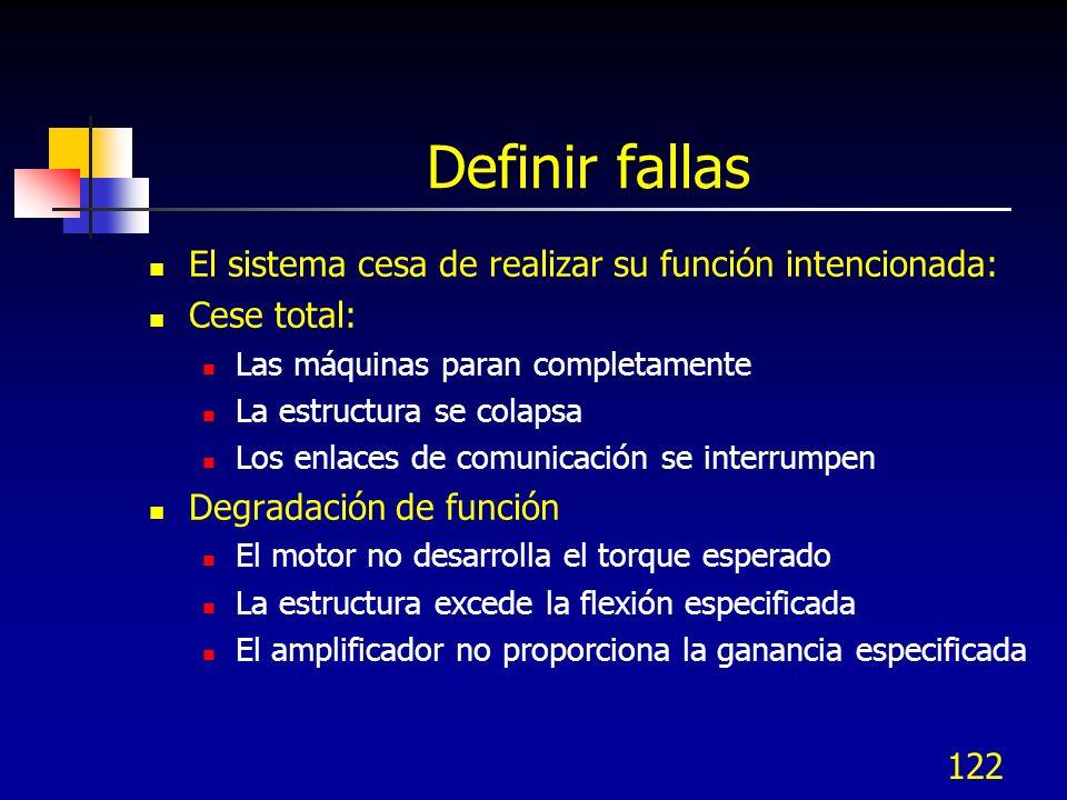 Definir fallas El sistema cesa de realizar su función intencionada: