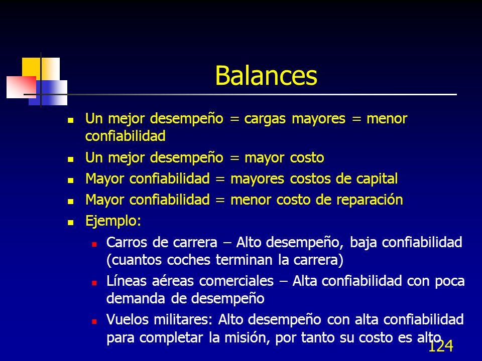 Balances Un mejor desempeño = cargas mayores = menor confiabilidad
