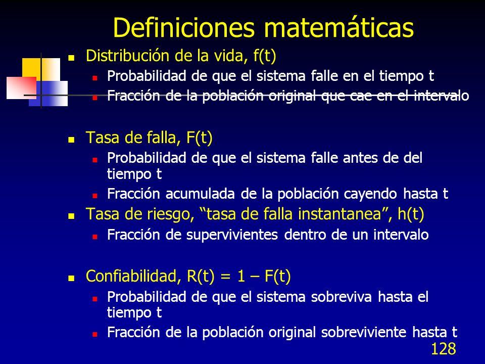 Definiciones matemáticas