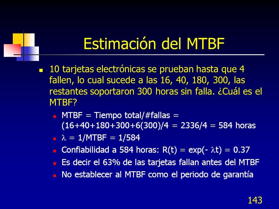 Estimación del MTBF