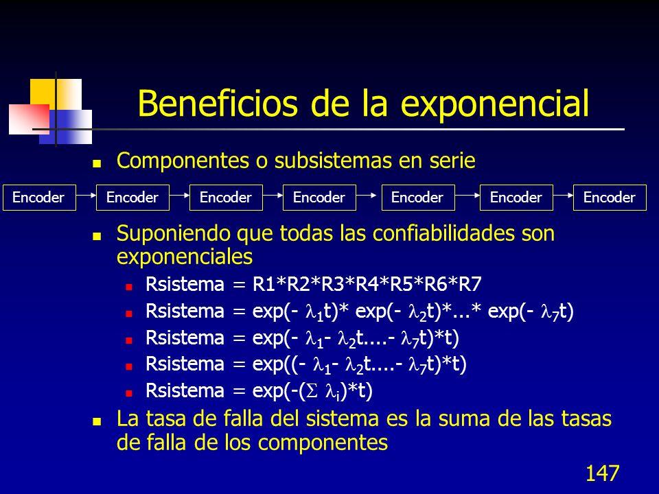 Beneficios de la exponencial