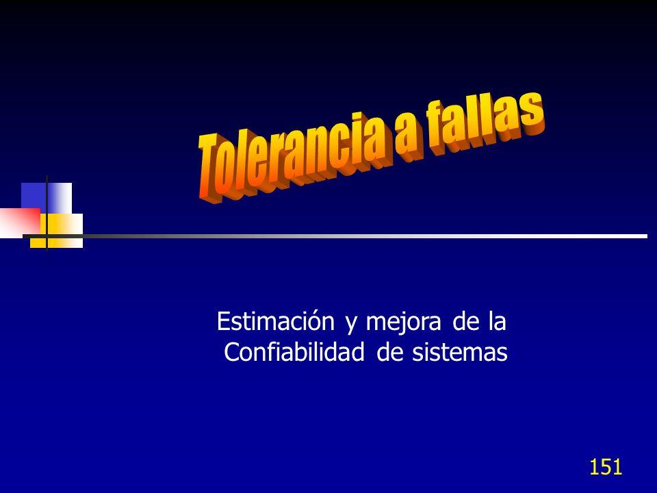 Tolerancia a fallas Estimación y mejora de la