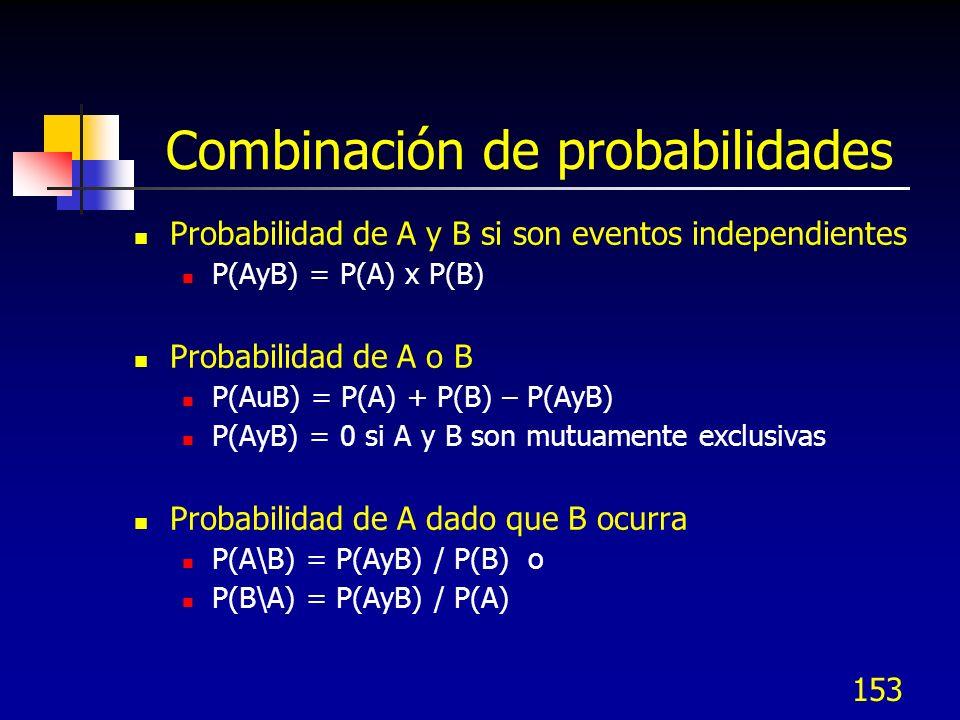 Combinación de probabilidades