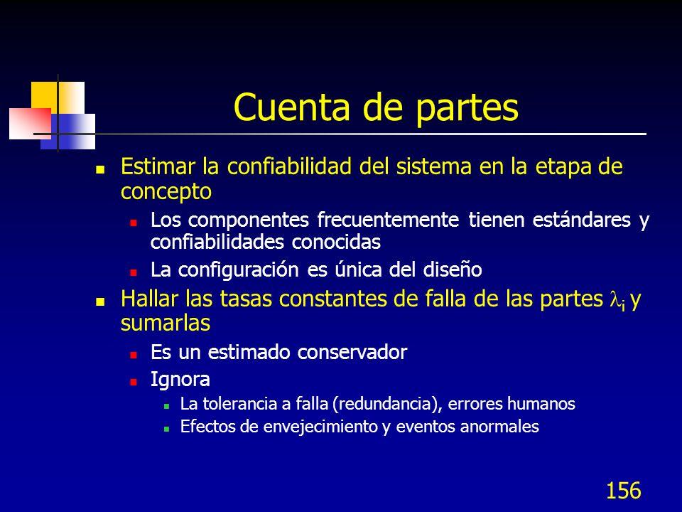 Cuenta de partes Estimar la confiabilidad del sistema en la etapa de concepto.