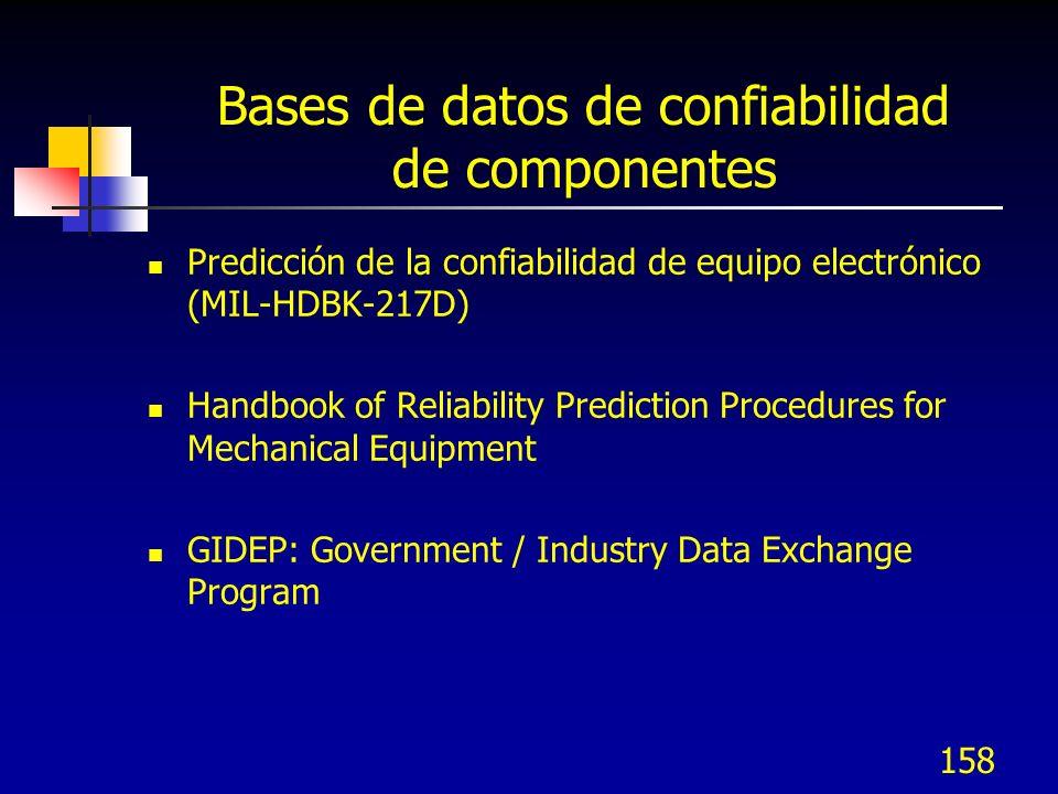 Bases de datos de confiabilidad de componentes