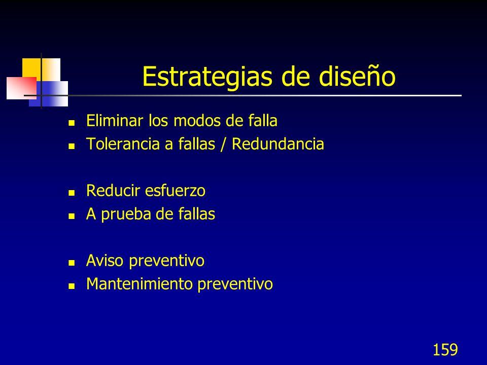 Estrategias de diseño Eliminar los modos de falla