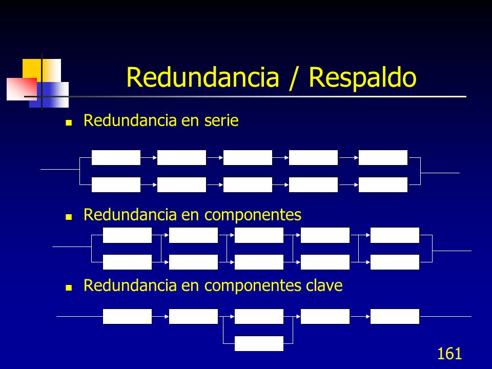 Redundancia / Respaldo