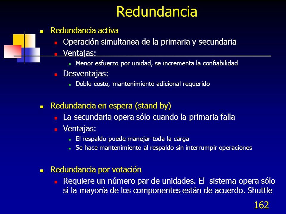 Redundancia Redundancia activa