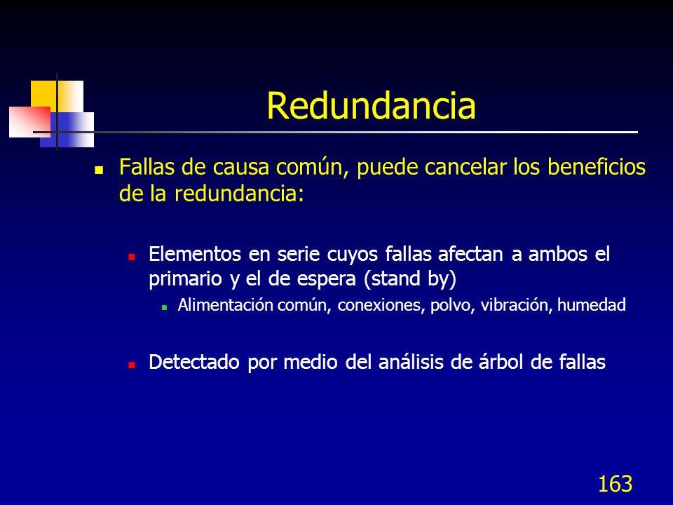 Redundancia Fallas de causa común, puede cancelar los beneficios de la redundancia: