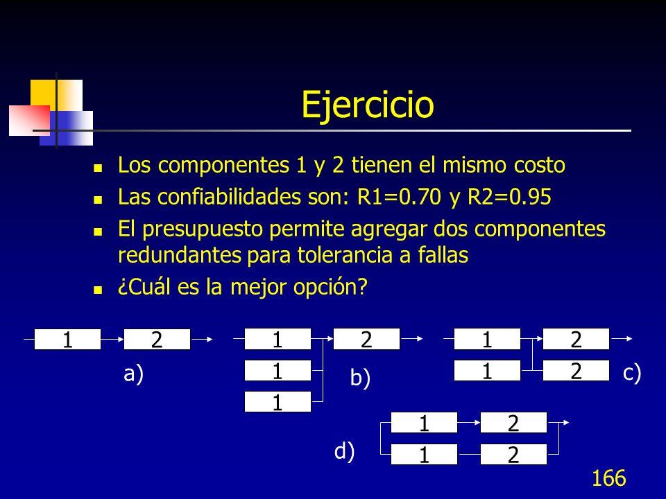 Ejercicio Los componentes 1 y 2 tienen el mismo costo