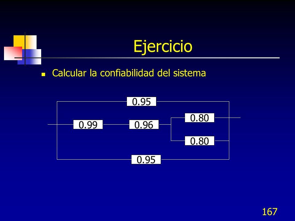 Ejercicio Calcular la confiabilidad del sistema 0.95 0.80 0.99 0.96