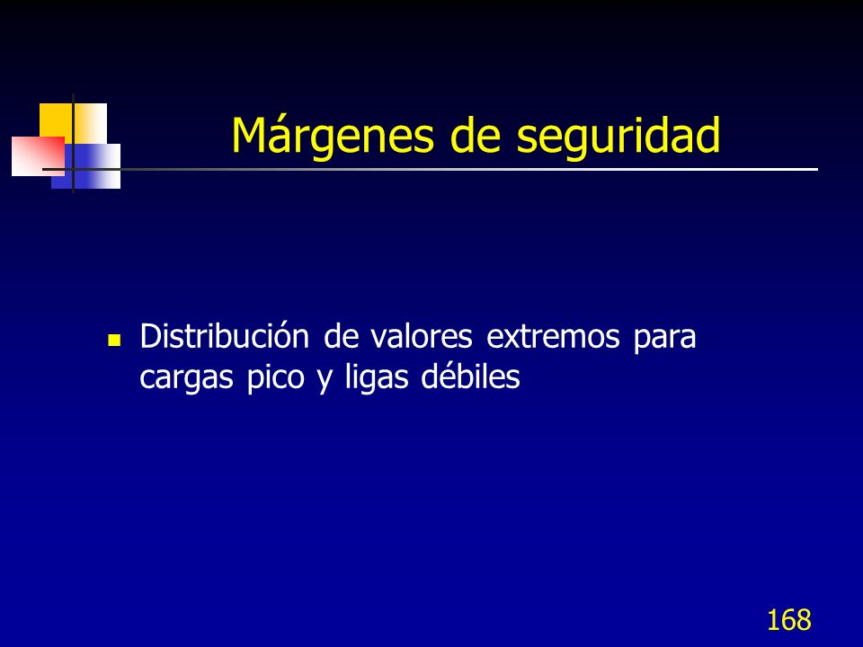 Márgenes de seguridad Distribución de valores extremos para cargas pico y ligas débiles