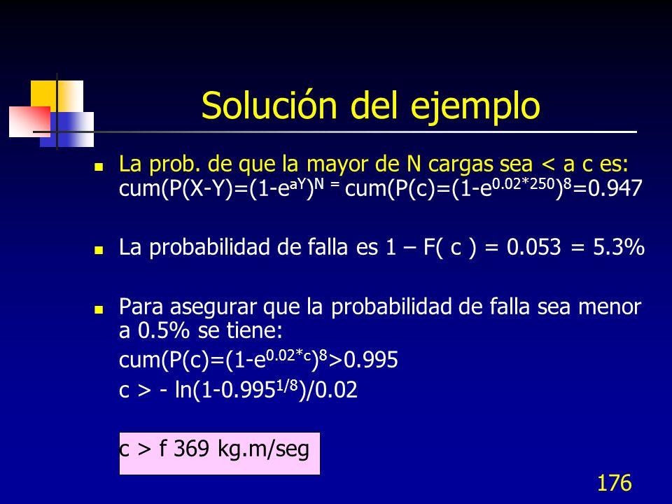 Solución del ejemplo La prob. de que la mayor de N cargas sea < a c es: cum(P(X-Y)=(1-eaY)N = cum(P(c)=(1-e0.02*250)8=0.947.
