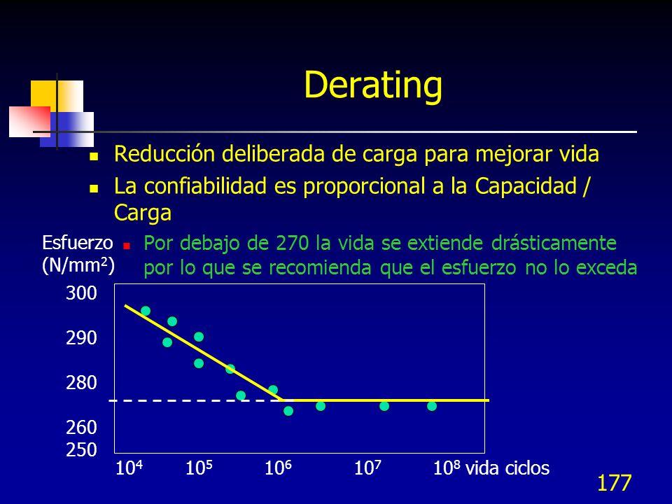 Derating Reducción deliberada de carga para mejorar vida