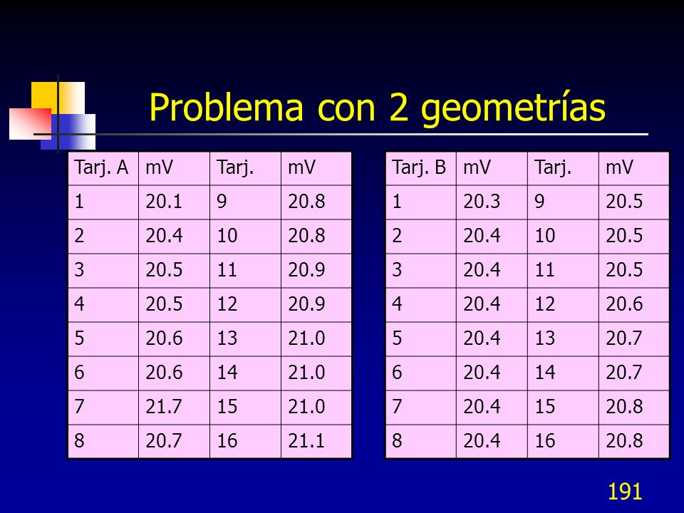Problema con 2 geometrías