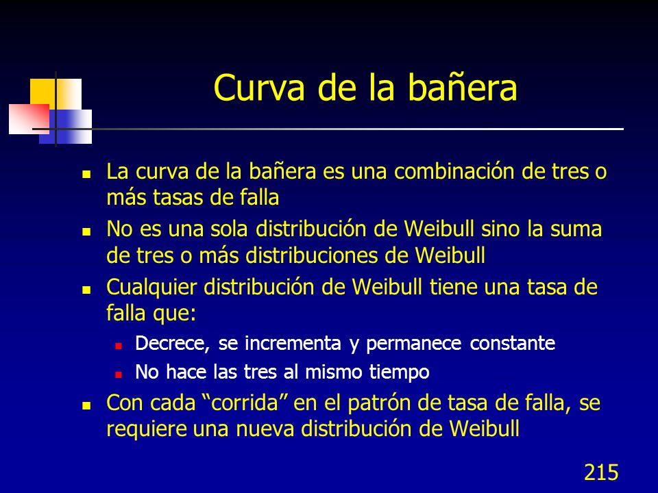 Curva de la bañera La curva de la bañera es una combinación de tres o más tasas de falla.