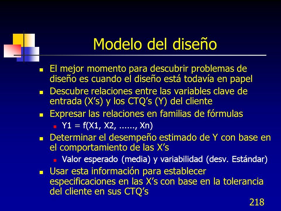 Modelo del diseño El mejor momento para descubrir problemas de diseño es cuando el diseño está todavía en papel.