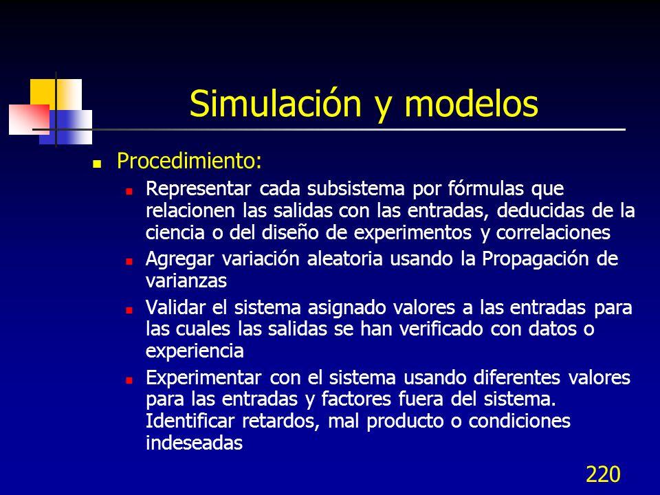 Simulación y modelos Procedimiento: