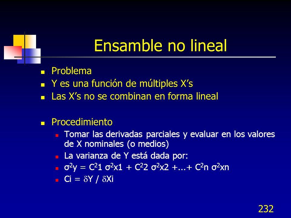 Ensamble no lineal Problema Y es una función de múltiples X's
