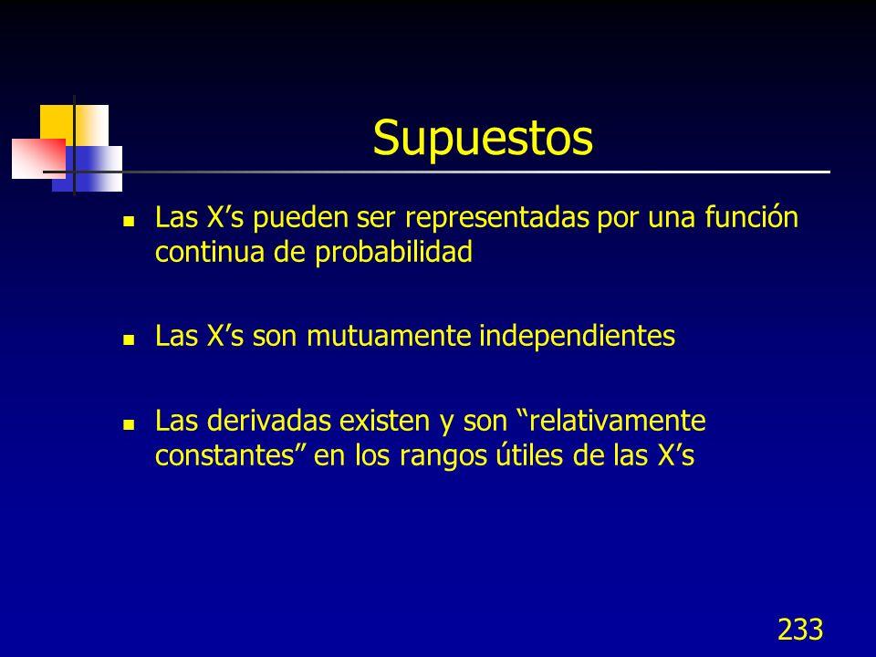 Supuestos Las X's pueden ser representadas por una función continua de probabilidad. Las X's son mutuamente independientes.
