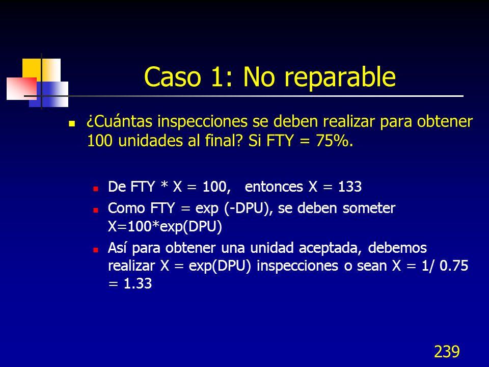 Caso 1: No reparable ¿Cuántas inspecciones se deben realizar para obtener 100 unidades al final Si FTY = 75%.