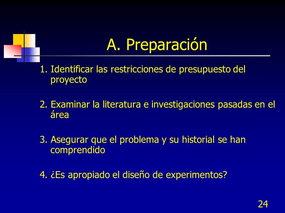 A. Preparación 1. Identificar las restricciones de presupuesto del proyecto. 2. Examinar la literatura e investigaciones pasadas en el área.