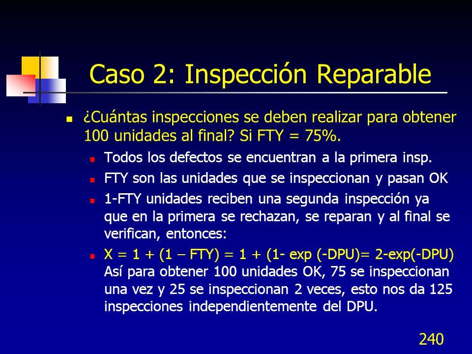 Caso 2: Inspección Reparable