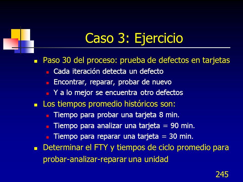 Caso 3: Ejercicio Paso 30 del proceso: prueba de defectos en tarjetas
