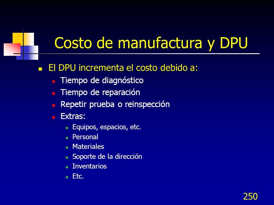 Costo de manufactura y DPU