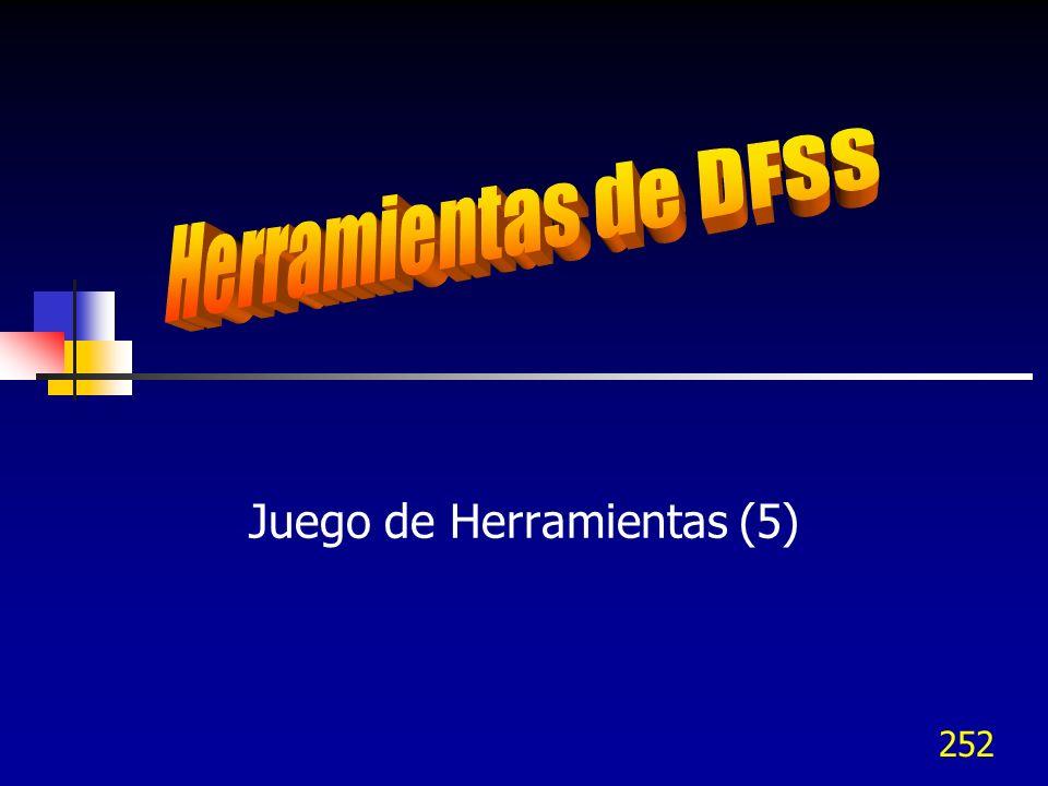 Juego de Herramientas (5)