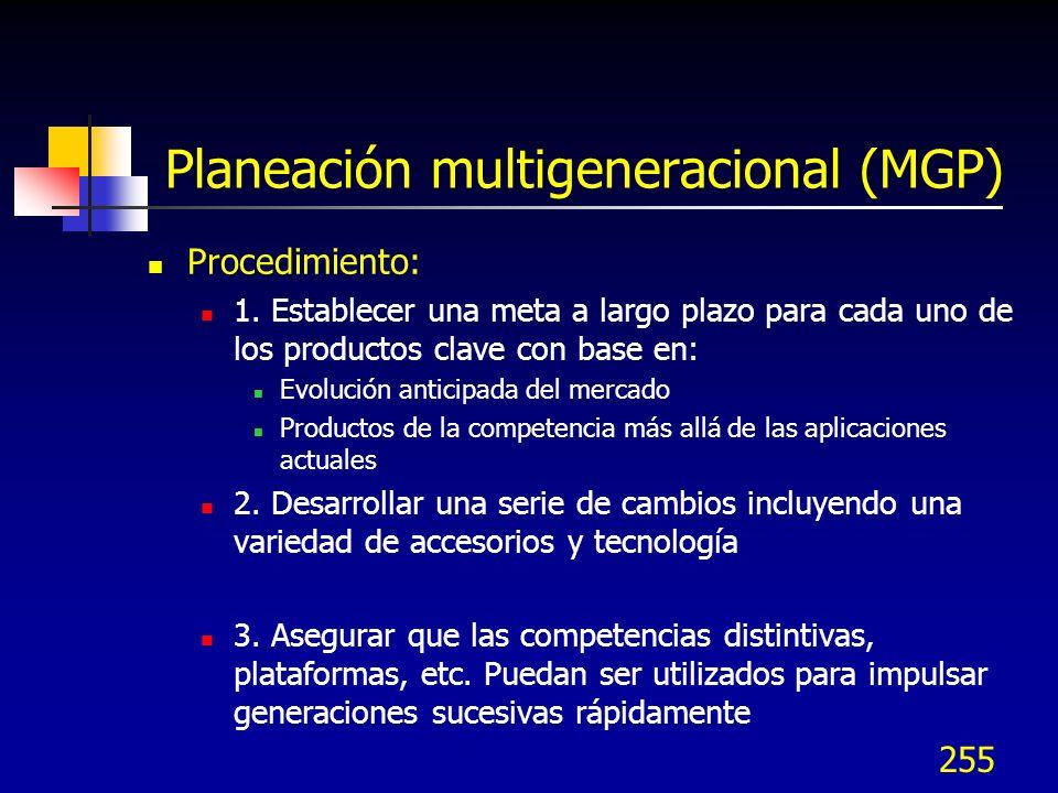Planeación multigeneracional (MGP)