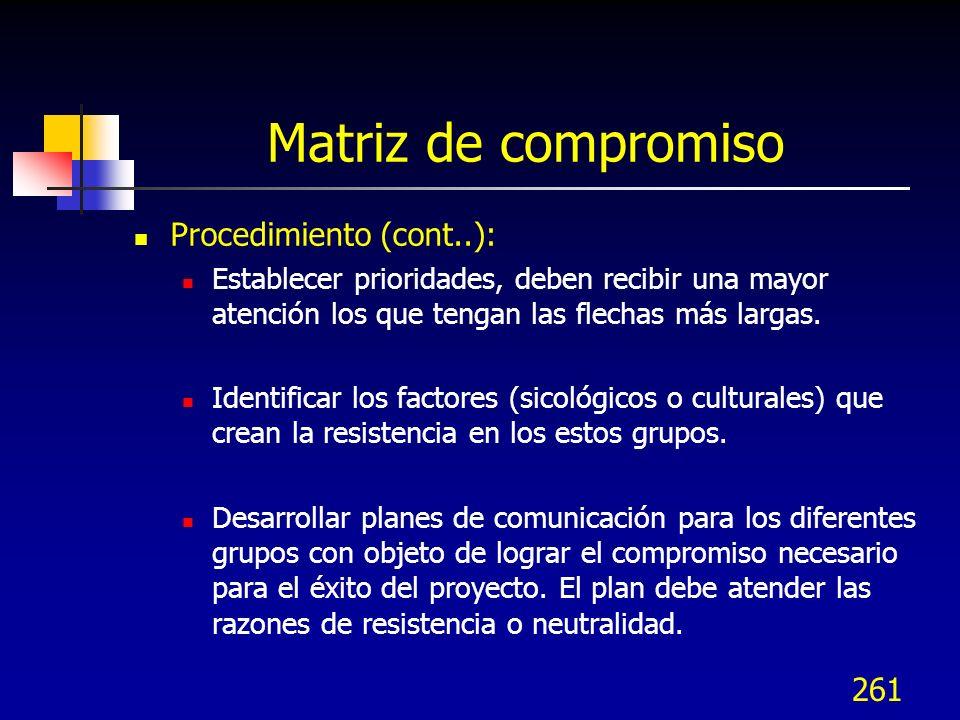 Matriz de compromiso Procedimiento (cont..):