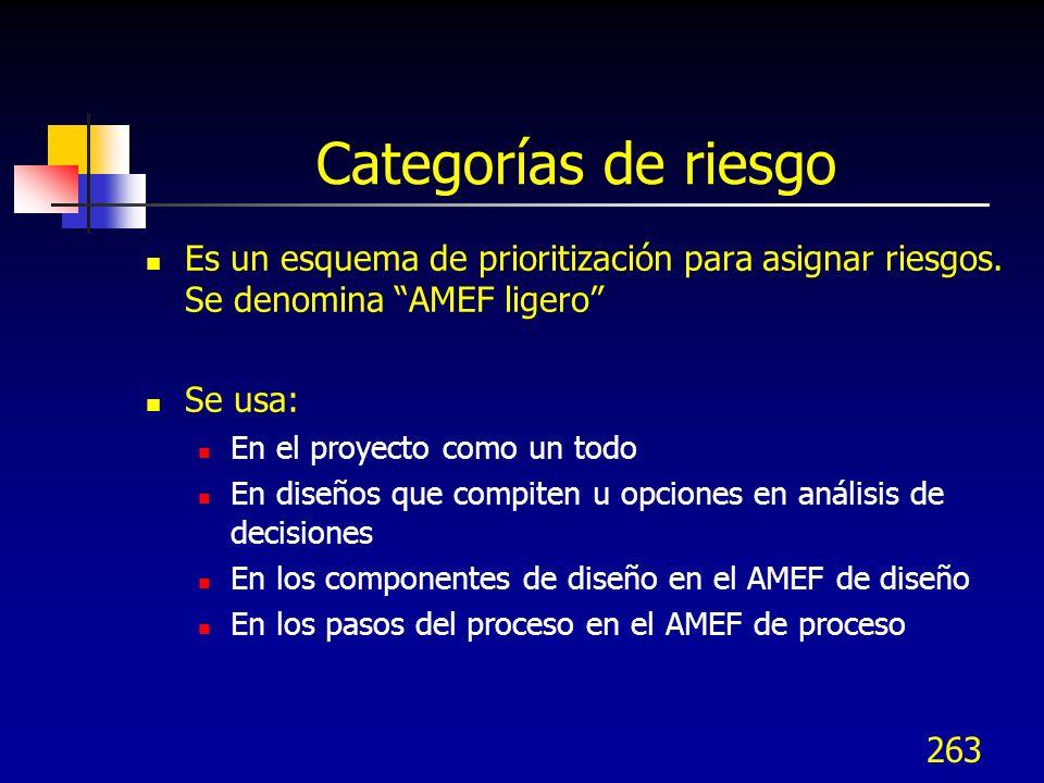 Categorías de riesgo Es un esquema de prioritización para asignar riesgos. Se denomina AMEF ligero