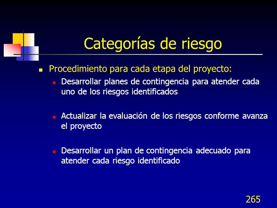 Categorías de riesgo Procedimiento para cada etapa del proyecto: