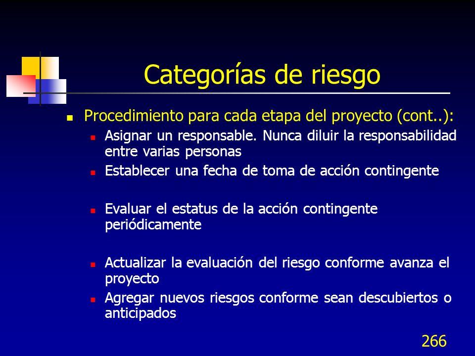Categorías de riesgo Procedimiento para cada etapa del proyecto (cont..):