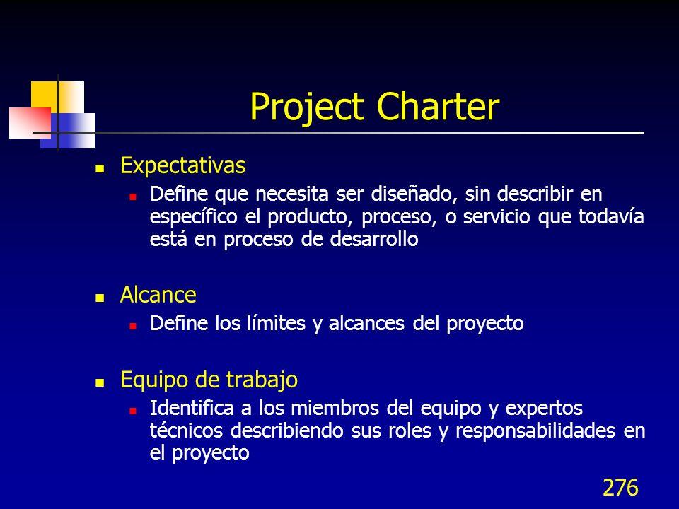 Project Charter Expectativas Alcance Equipo de trabajo