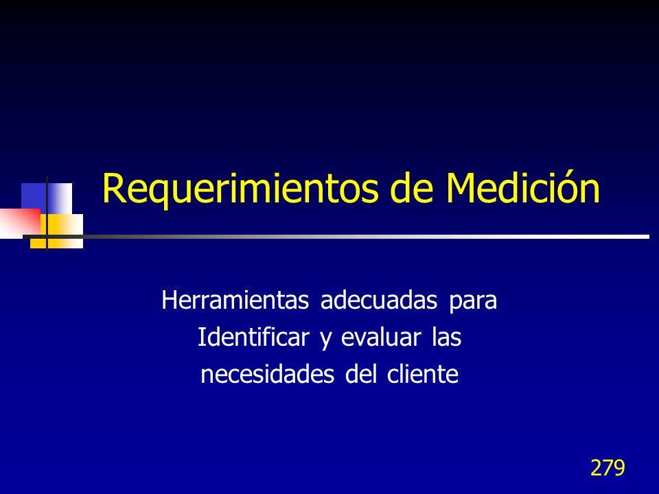 Requerimientos de Medición