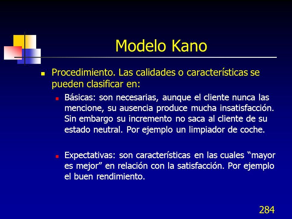 Modelo Kano Procedimiento. Las calidades o características se pueden clasificar en: