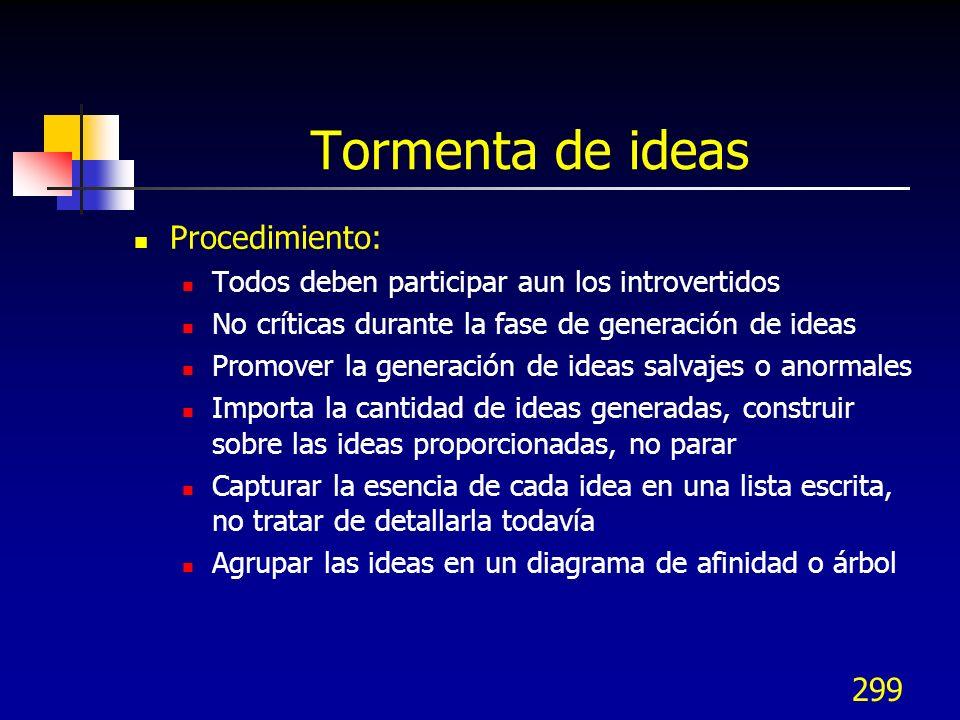 Tormenta de ideas Procedimiento: