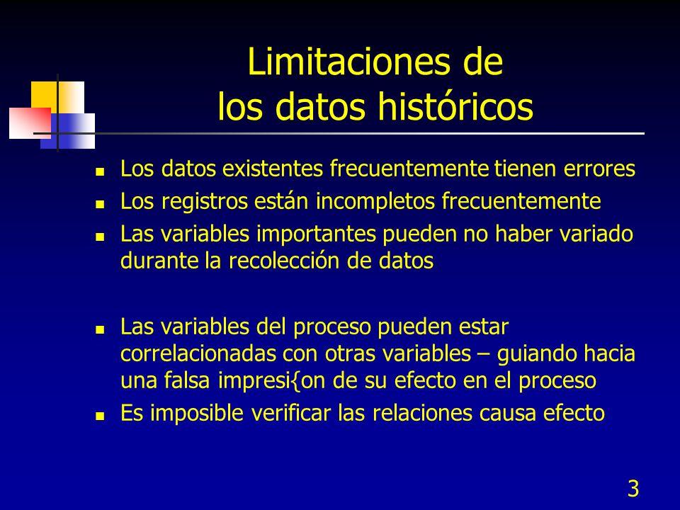 Limitaciones de los datos históricos