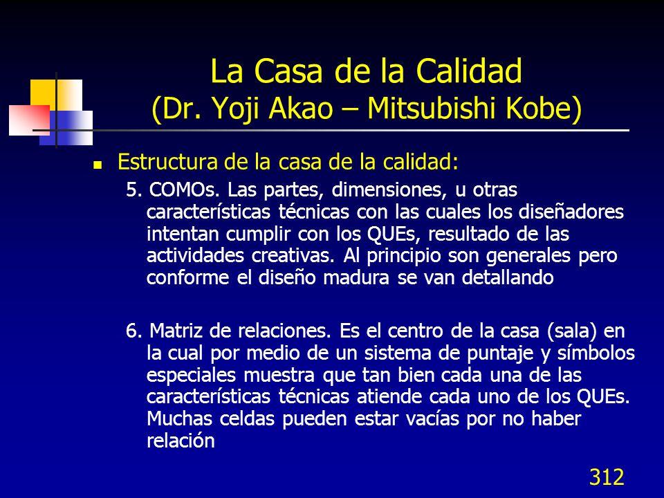 La Casa de la Calidad (Dr. Yoji Akao – Mitsubishi Kobe)