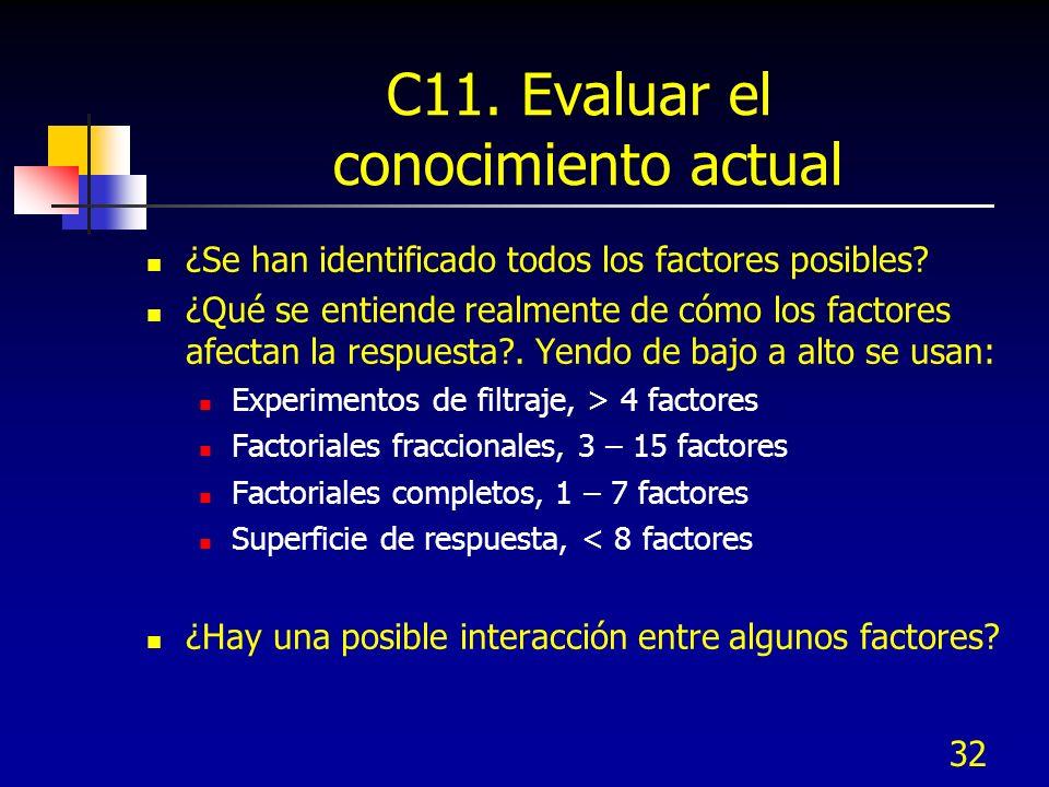 C11. Evaluar el conocimiento actual