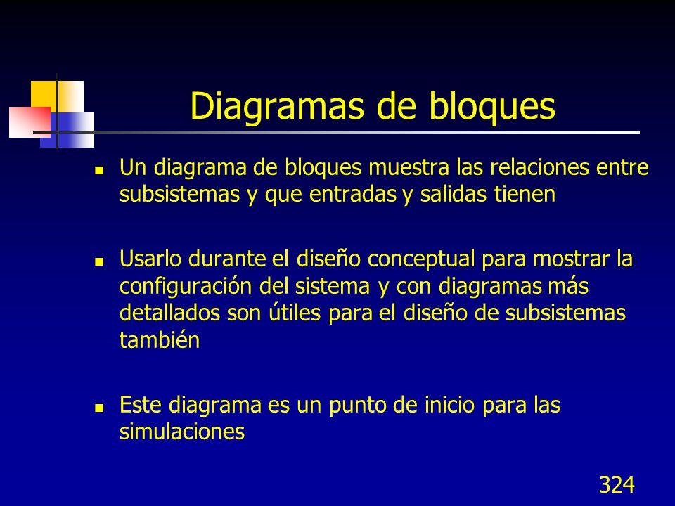 Diagramas de bloques Un diagrama de bloques muestra las relaciones entre subsistemas y que entradas y salidas tienen.