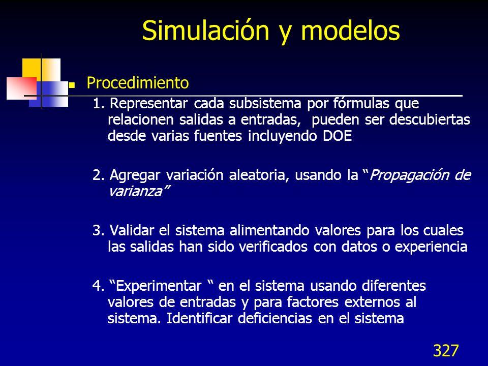 Simulación y modelos Procedimiento