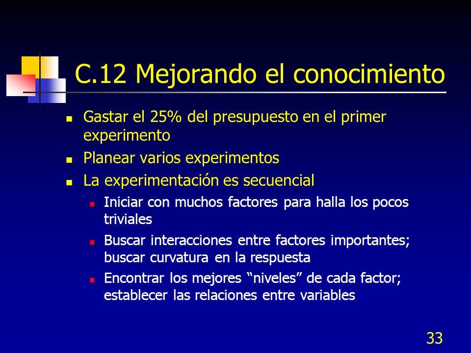 C.12 Mejorando el conocimiento