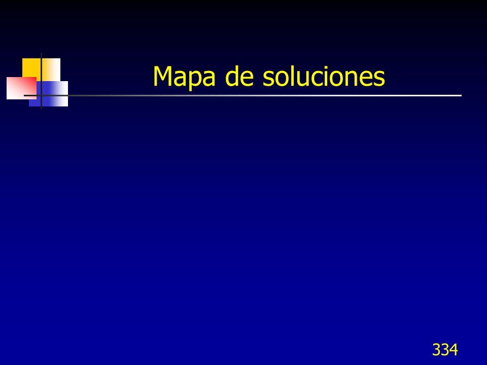Mapa de soluciones