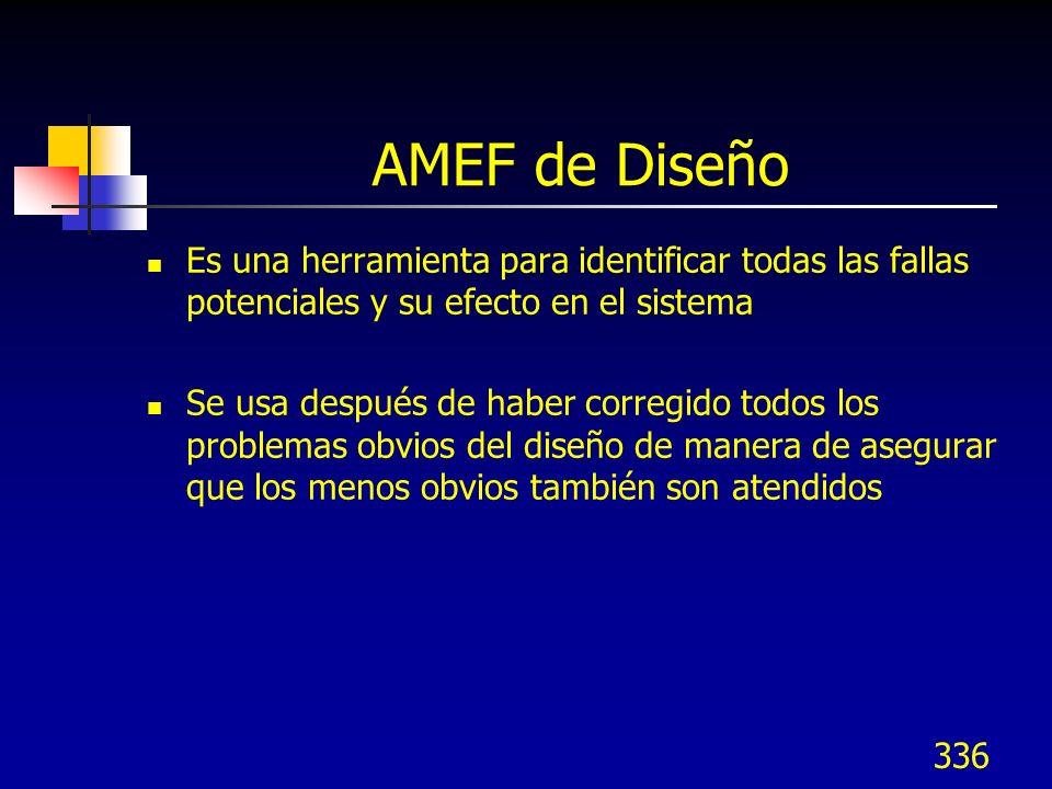 AMEF de Diseño Es una herramienta para identificar todas las fallas potenciales y su efecto en el sistema.